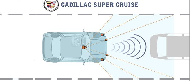 Cadillac Super Cruise System