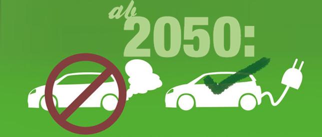 Zero Emission 2050